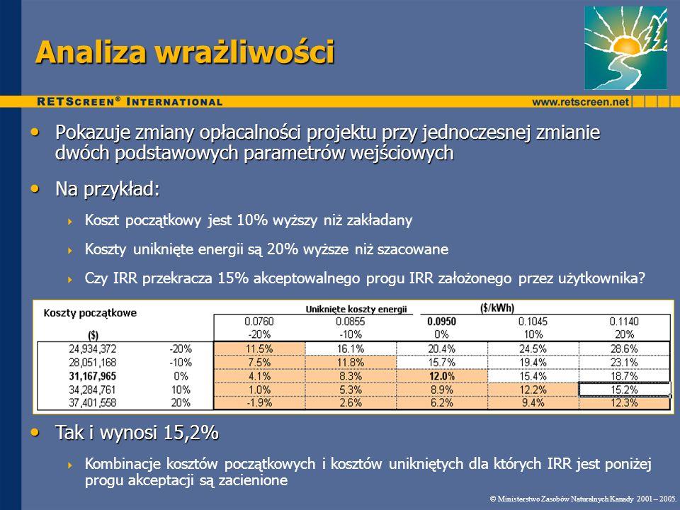 Analiza wrażliwości Pokazuje zmiany opłacalności projektu przy jednoczesnej zmianie dwóch podstawowych parametrów wejściowych.