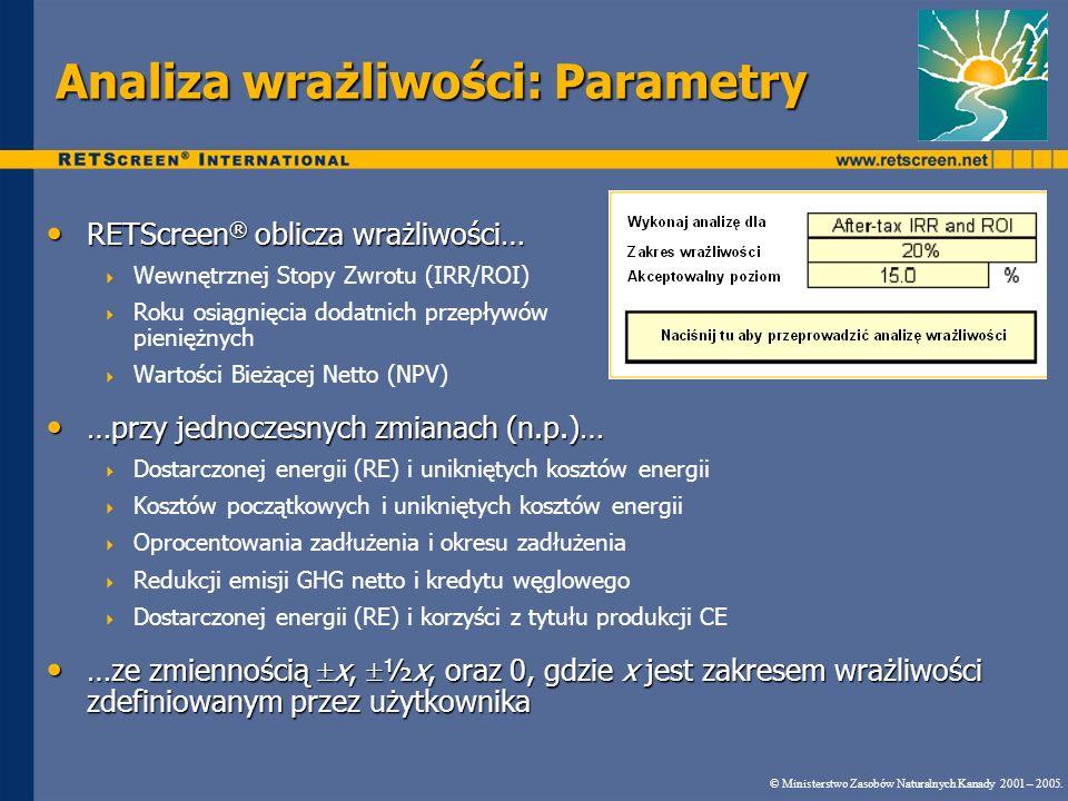 Analiza wrażliwości: Parametry