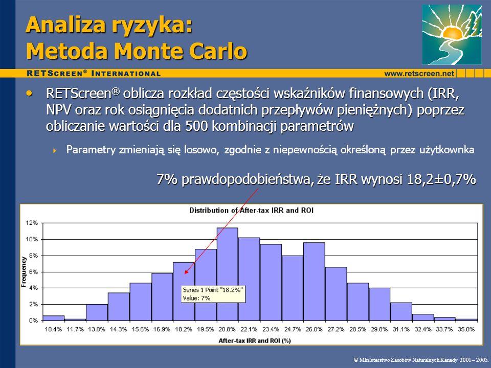 Analiza ryzyka: Metoda Monte Carlo