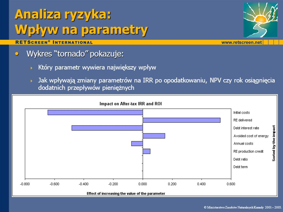 Analiza ryzyka: Wpływ na parametry