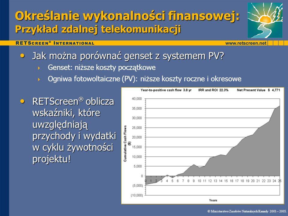 Określanie wykonalności finansowej: Przykład zdalnej telekomunikacji