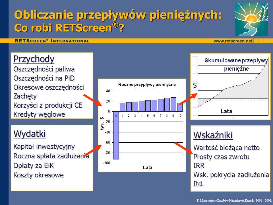 Obliczanie przepływów pieniężnych: Co robi RETScreen®