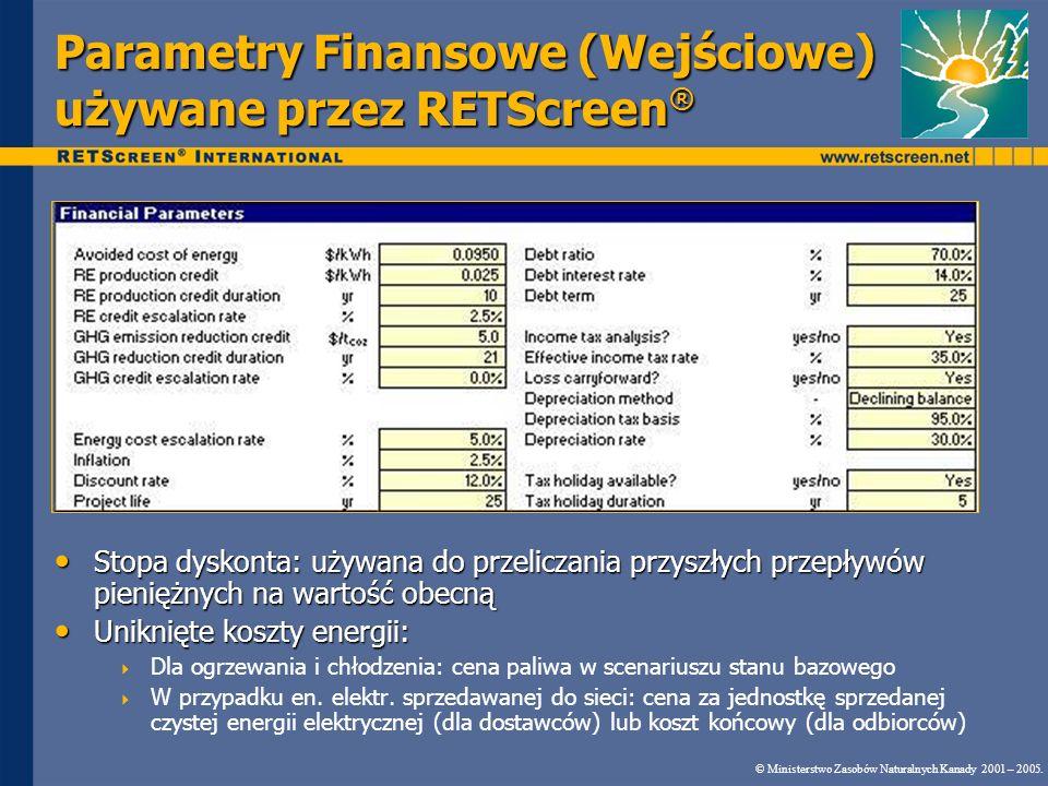 Parametry Finansowe (Wejściowe) używane przez RETScreen®