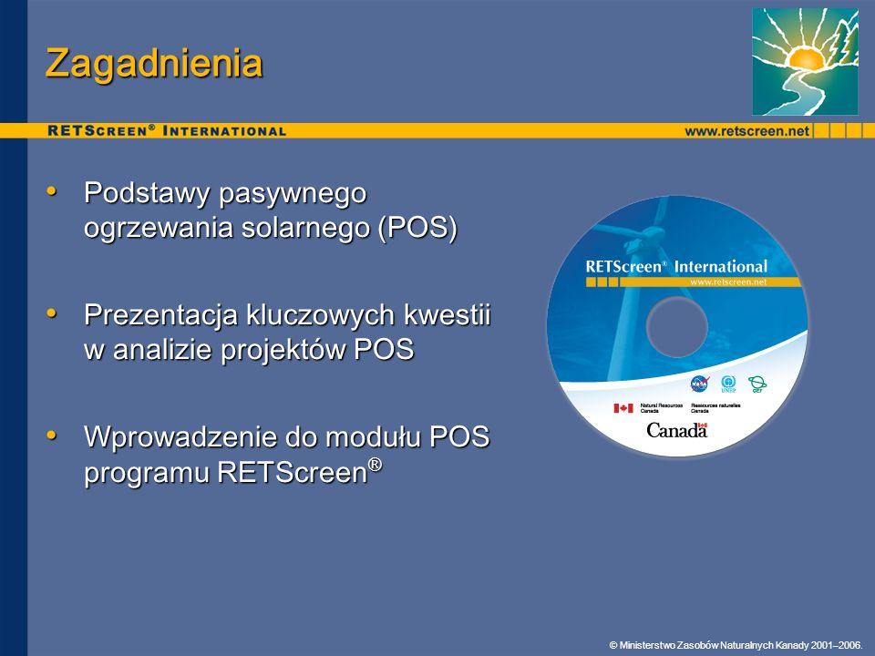 Zagadnienia Podstawy pasywnego ogrzewania solarnego (POS)