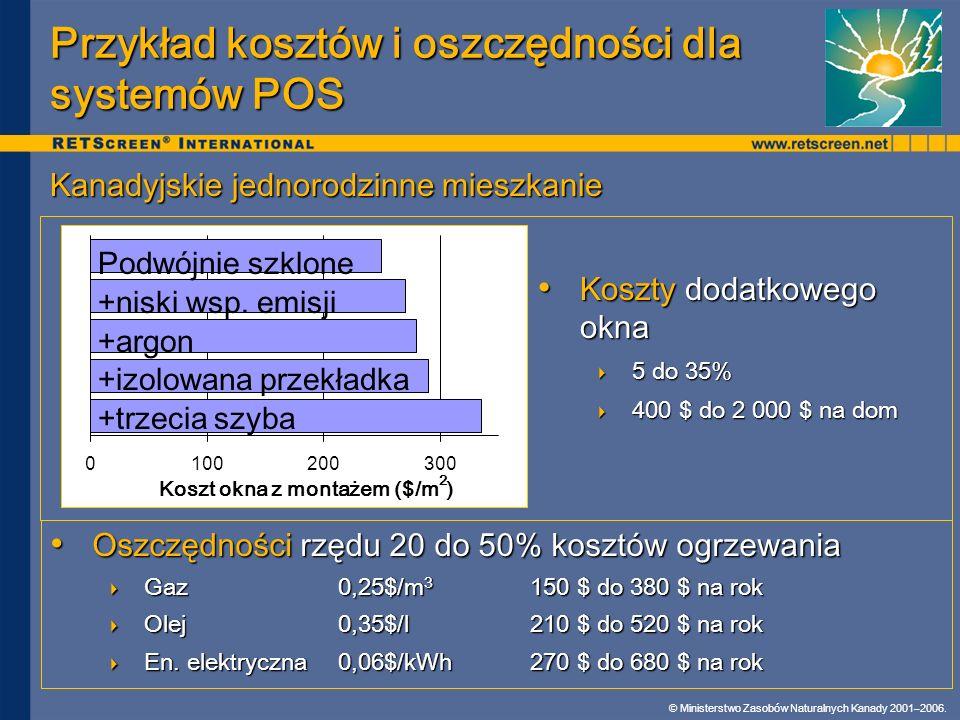 Przykład kosztów i oszczędności dla systemów POS