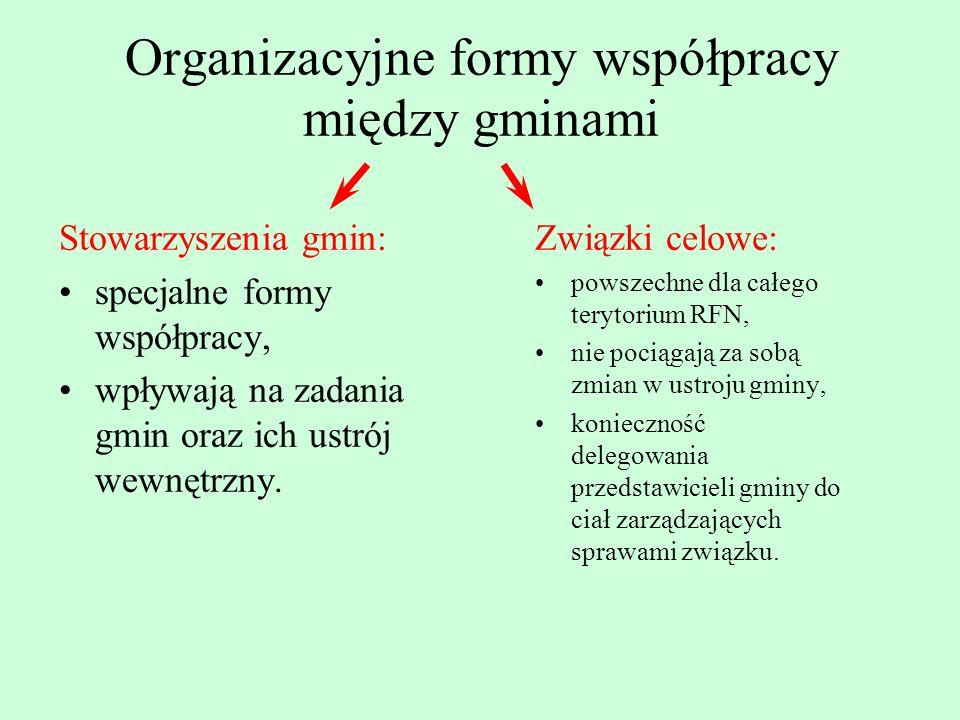 Organizacyjne formy współpracy między gminami