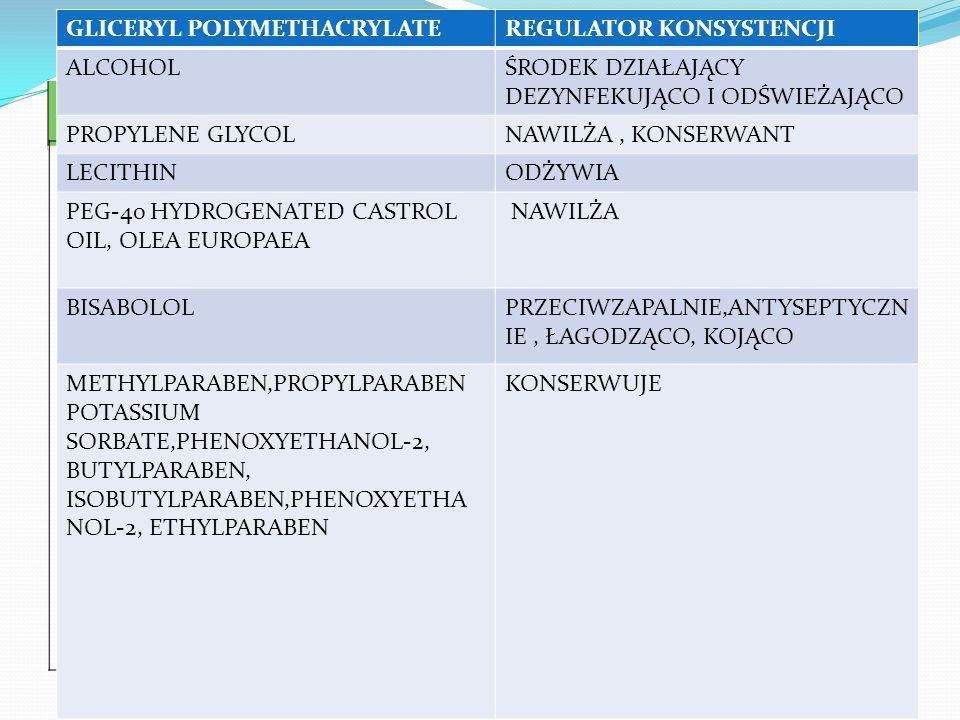 GLICERYL POLYMETHACRYLATE