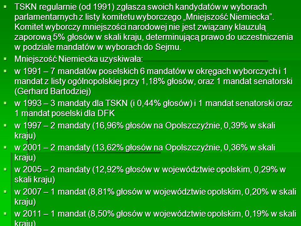 """TSKN regularnie (od 1991) zgłasza swoich kandydatów w wyborach parlamentarnych z listy komitetu wyborczego """"Mniejszość Niemiecka . Komitet wyborczy mniejszości narodowej nie jest związany klauzulą zaporową 5% głosów w skali kraju, determinującą prawo do uczestniczenia w podziale mandatów w wyborach do Sejmu."""