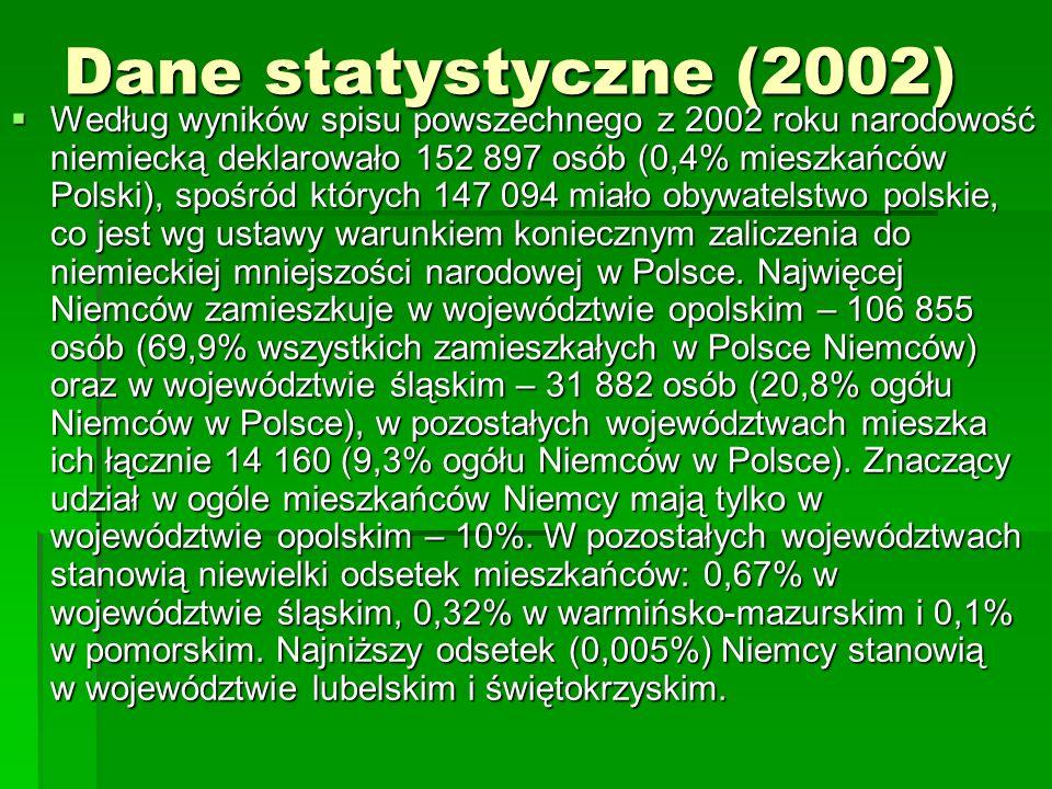 Dane statystyczne (2002)