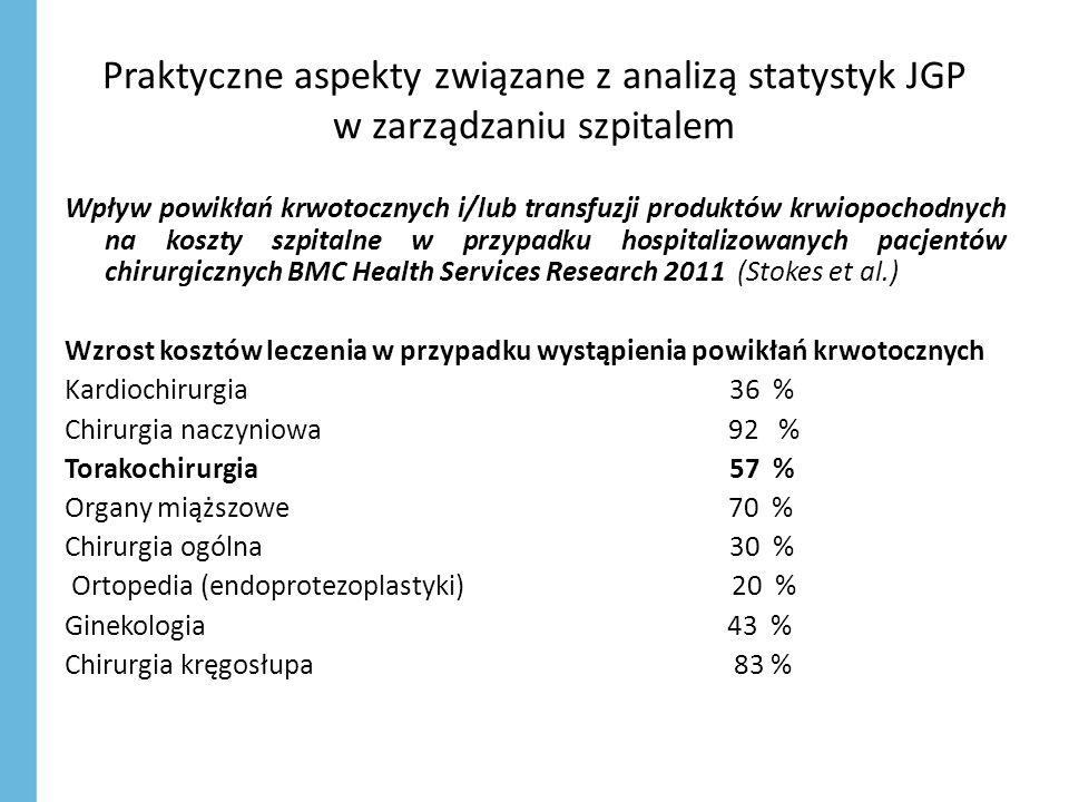 Praktyczne aspekty związane z analizą statystyk JGP w zarządzaniu szpitalem