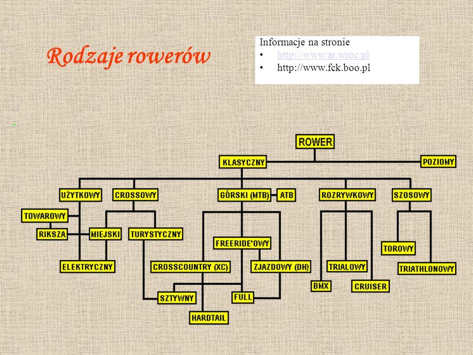 Rodzaje rowerów Informacje na stronie http://www.ar.wroc.pl
