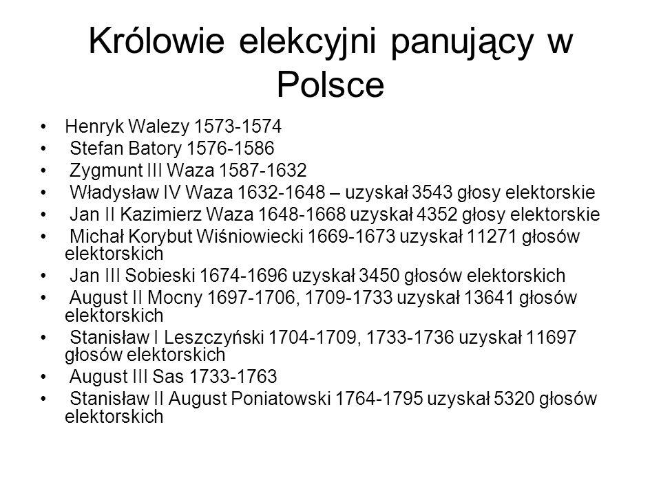 Królowie elekcyjni panujący w Polsce