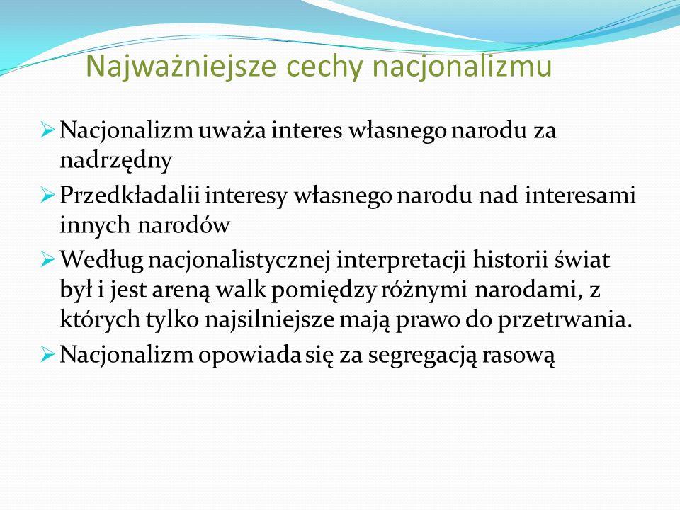 Najważniejsze cechy nacjonalizmu