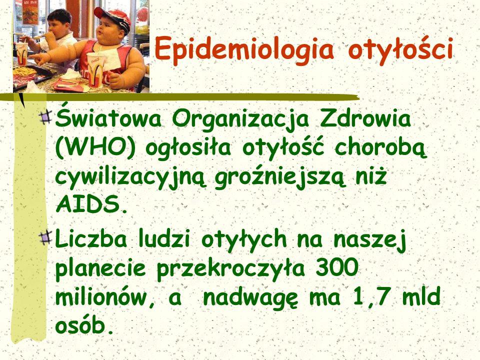 Epidemiologia otyłości