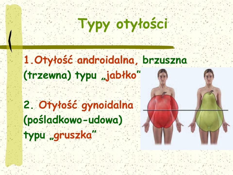 """Typy otyłości 1.Otyłość androidalna, brzuszna (trzewna) typu """"jabłko"""