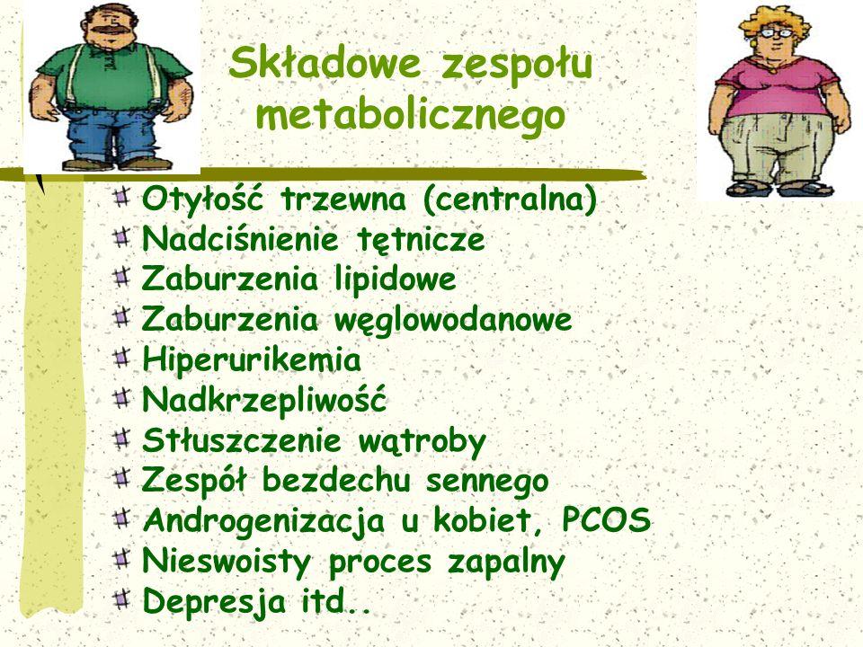Składowe zespołu metabolicznego