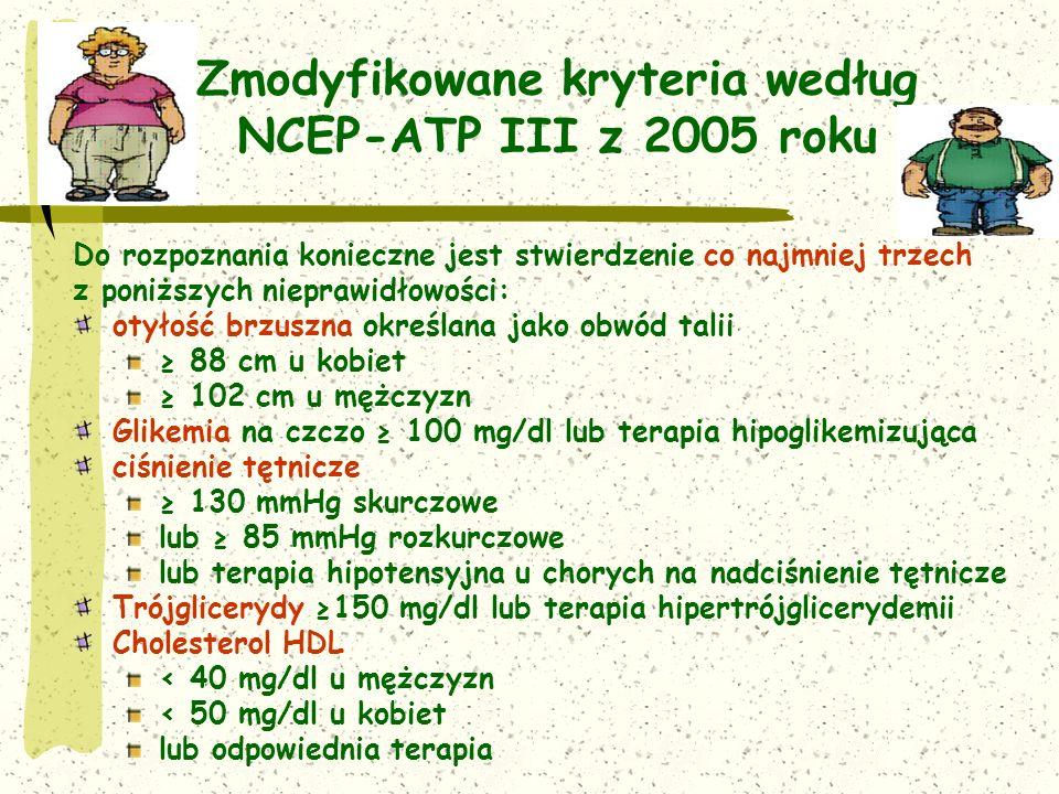 Zmodyfikowane kryteria według NCEP-ATP III z 2005 roku