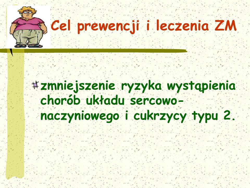 Cel prewencji i leczenia ZM