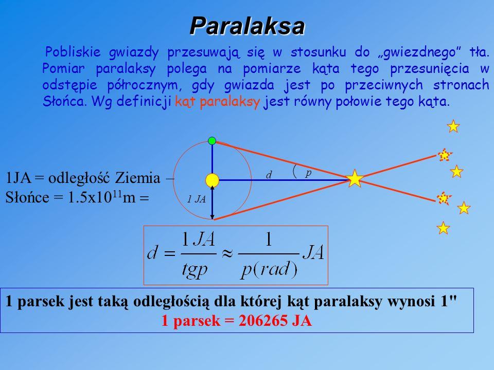 Paralaksa 1JA = odległość Ziemia – Słońce = 1.5x1011m =