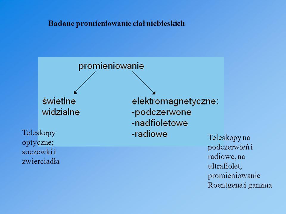 Badane promieniowanie ciał niebieskich