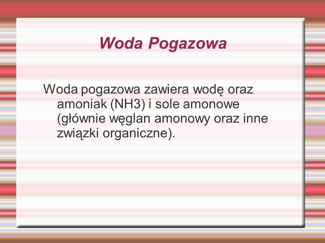 Woda PogazowaWoda pogazowa zawiera wodę oraz amoniak (NH3) i sole amonowe (głównie węglan amonowy oraz inne związki organiczne).