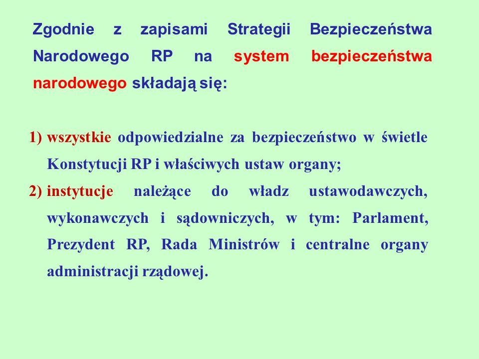 Zgodnie z zapisami Strategii Bezpieczeństwa Narodowego RP na system bezpieczeństwa narodowego składają się: