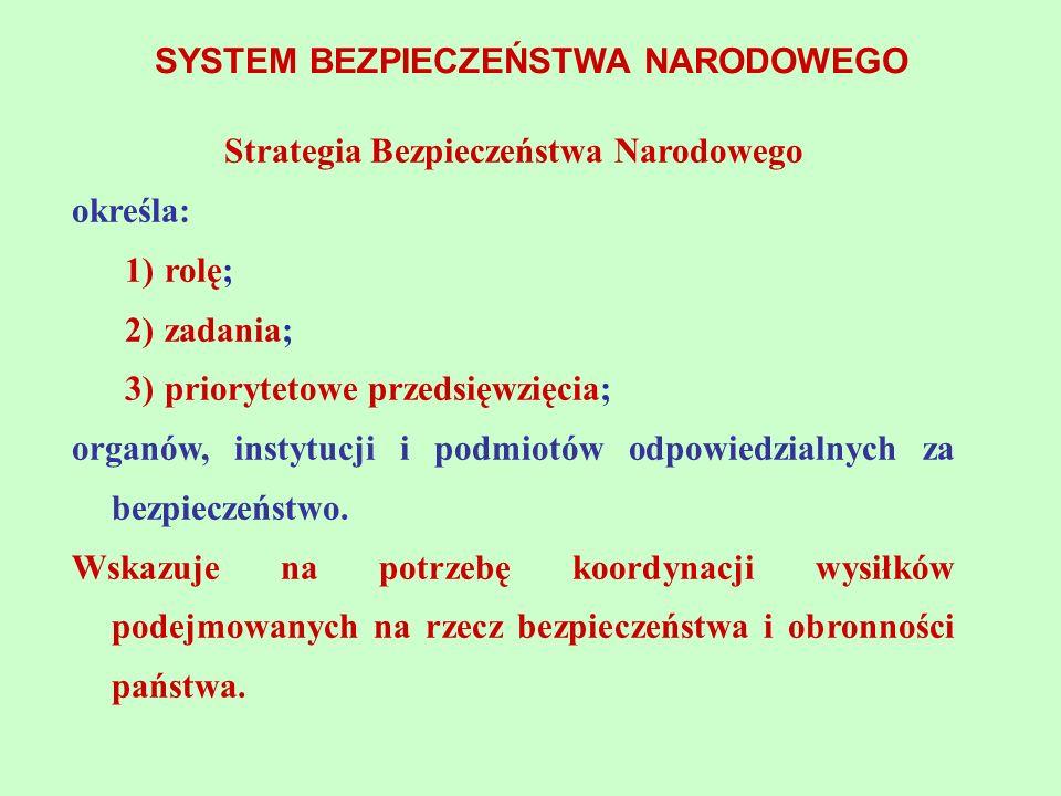 SYSTEM BEZPIECZEŃSTWA NARODOWEGO Strategia Bezpieczeństwa Narodowego