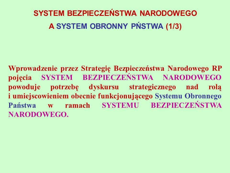 SYSTEM BEZPIECZEŃSTWA NARODOWEGO A SYSTEM OBRONNY PŃSTWA (1/3)