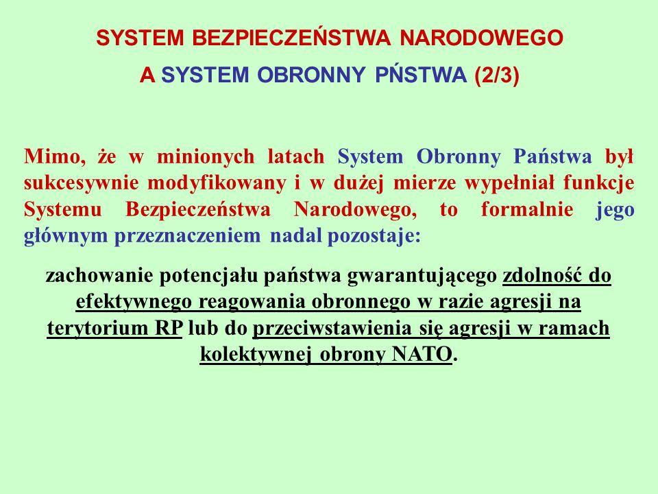 SYSTEM BEZPIECZEŃSTWA NARODOWEGO A SYSTEM OBRONNY PŃSTWA (2/3)