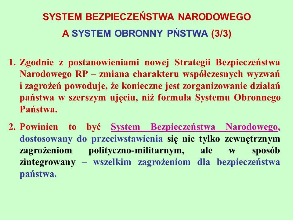 SYSTEM BEZPIECZEŃSTWA NARODOWEGO A SYSTEM OBRONNY PŃSTWA (3/3)