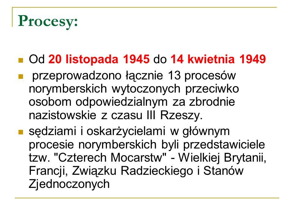 Procesy: Od 20 listopada 1945 do 14 kwietnia 1949