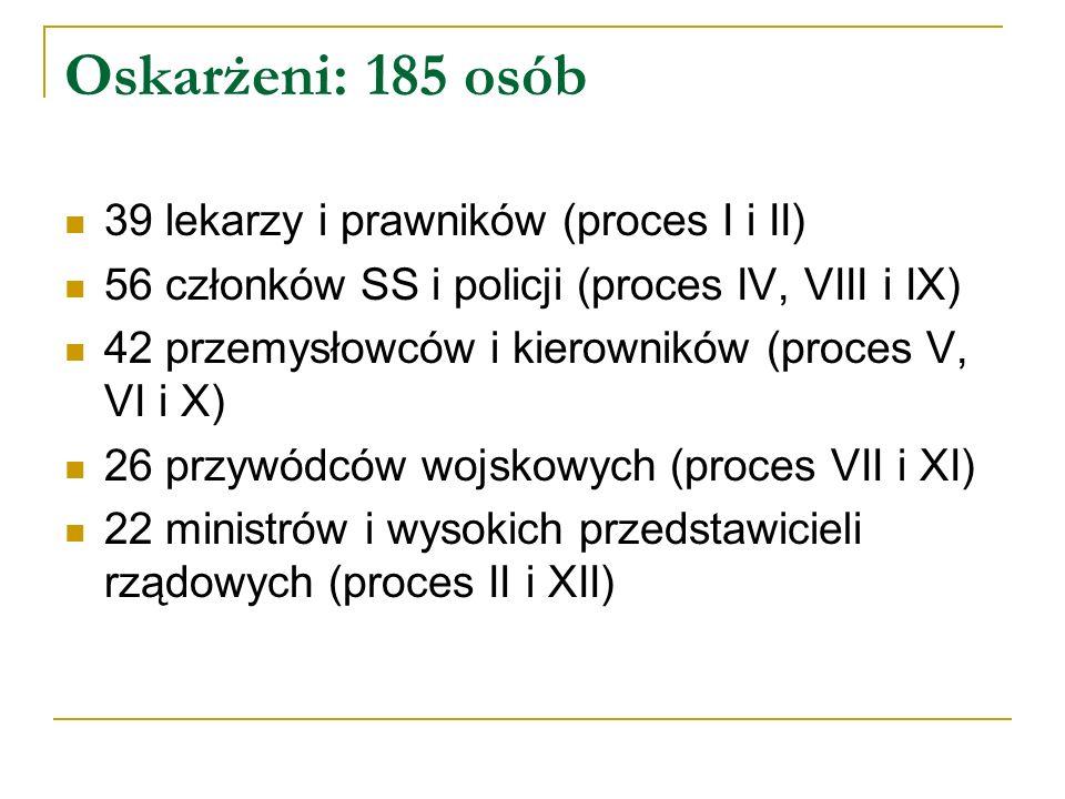 Oskarżeni: 185 osób 39 lekarzy i prawników (proces I i II)
