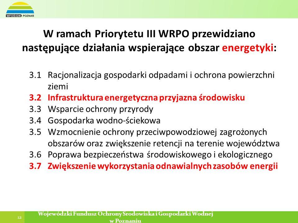 W ramach Priorytetu III WRPO przewidziano następujące działania wspierające obszar energetyki: