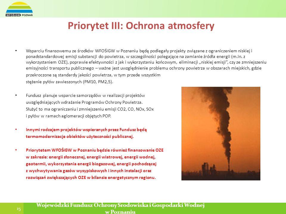 Priorytet III: Ochrona atmosfery