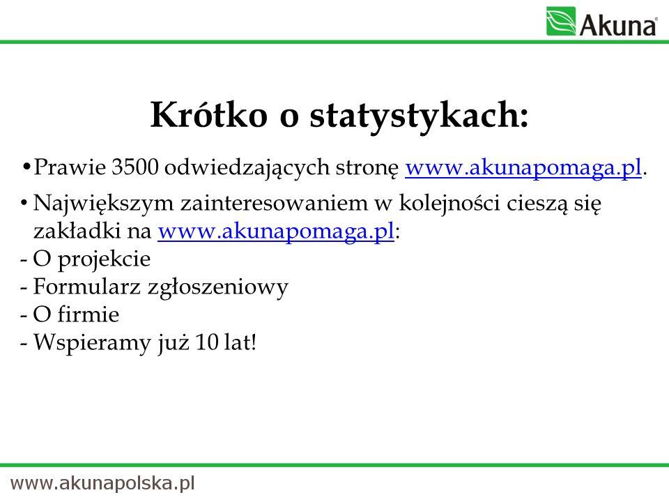 Prawie 3500 odwiedzających stronę www.akunapomaga.pl.