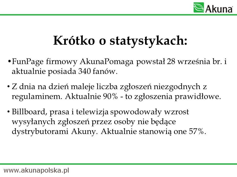 Krótko o statystykach: