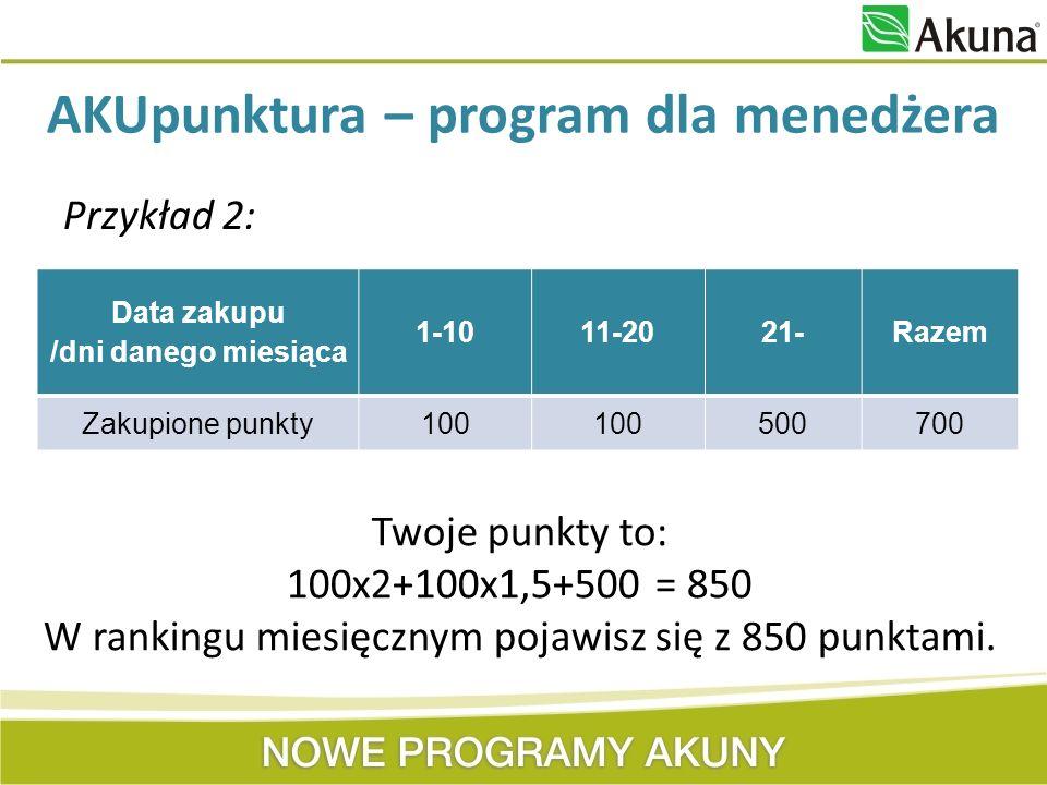 AKUpunktura – program dla menedżera Data zakupu /dni danego miesiąca