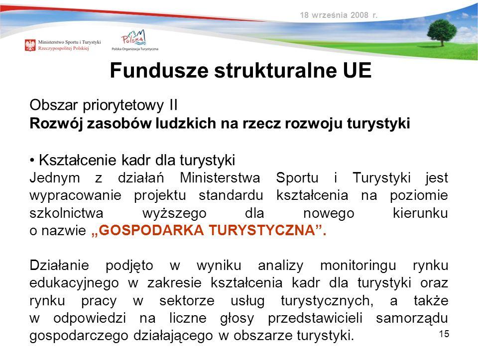 Fundusze strukturalne UE