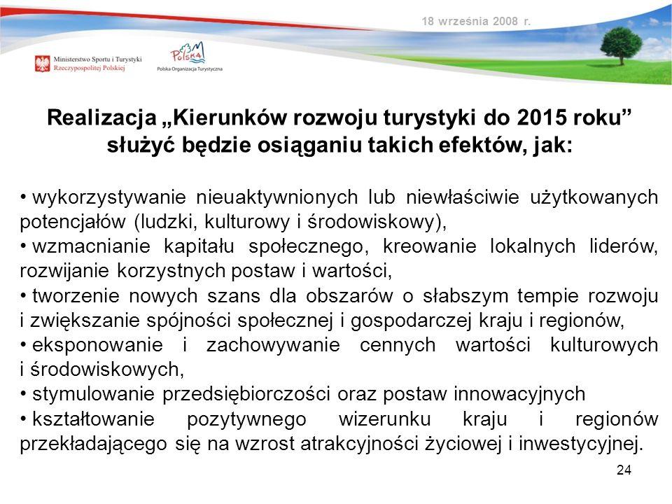 """18 września 2008 r. Realizacja """"Kierunków rozwoju turystyki do 2015 roku służyć będzie osiąganiu takich efektów, jak:"""