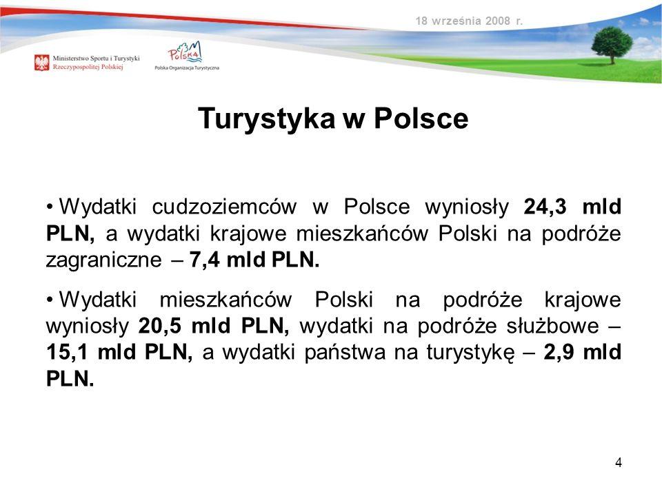 18 września 2008 r. Turystyka w Polsce.