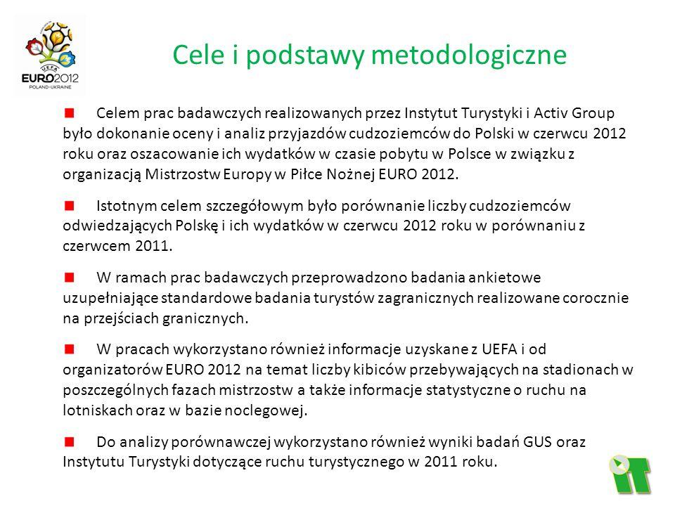 Cele i podstawy metodologiczne