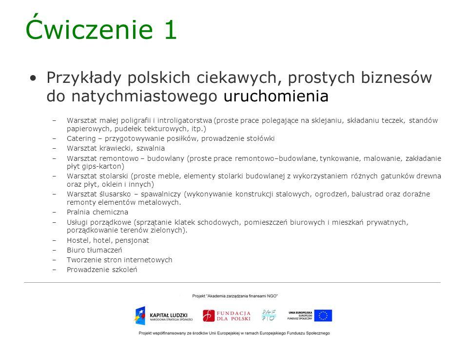 Ćwiczenie 1Przykłady polskich ciekawych, prostych biznesów do natychmiastowego uruchomienia.