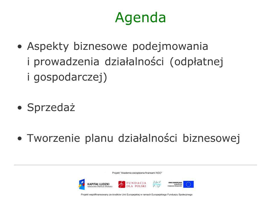 Agenda Aspekty biznesowe podejmowania