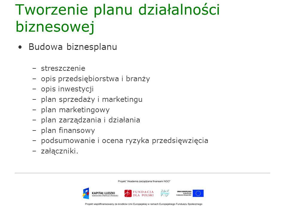 Tworzenie planu działalności biznesowej