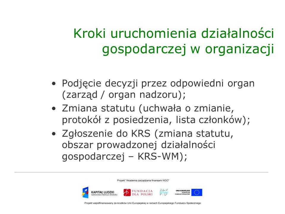 Kroki uruchomienia działalności gospodarczej w organizacji