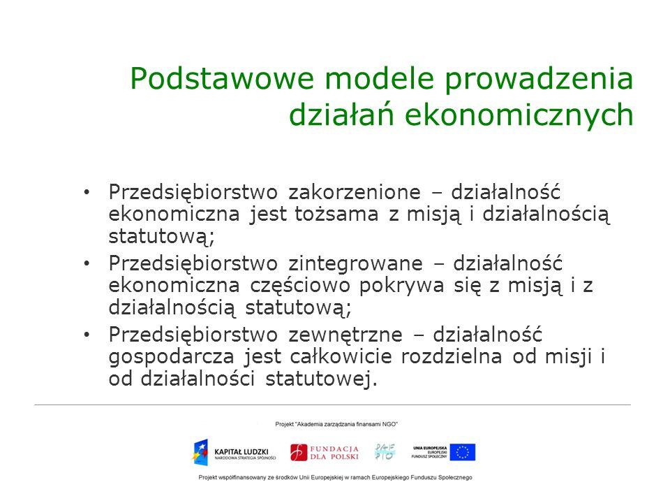 Podstawowe modele prowadzenia działań ekonomicznych