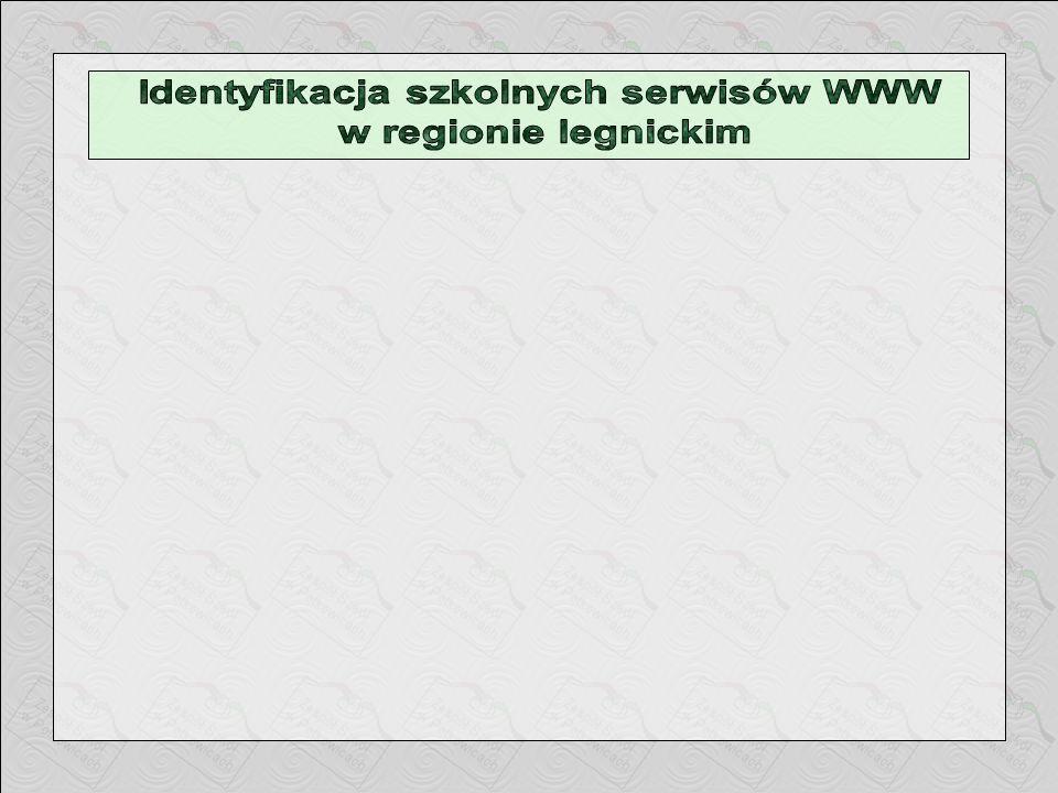 Identyfikacja szkolnych serwisów WWW