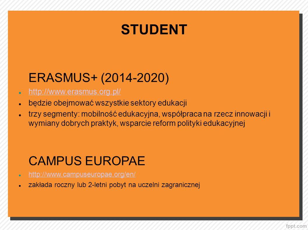 STUDENT ERASMUS+ (2014-2020) CAMPUS EUROPAE http://www.erasmus.org.pl/