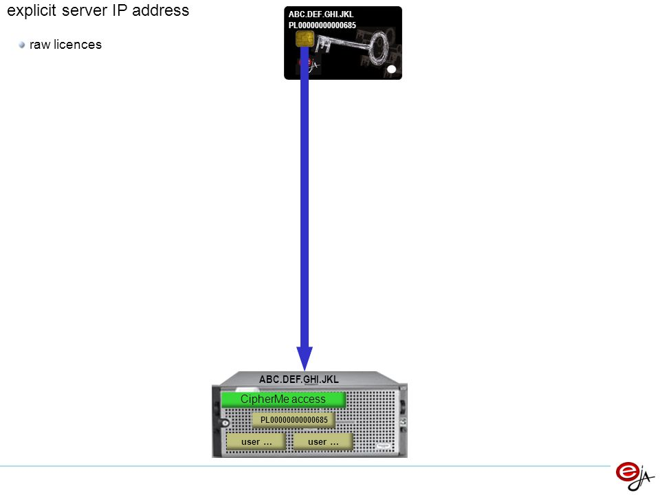 explicit server IP address