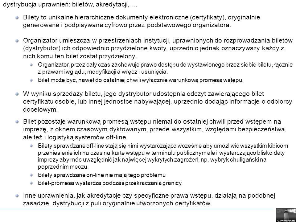 dystrybucja uprawnień: biletów, akredytacji, …